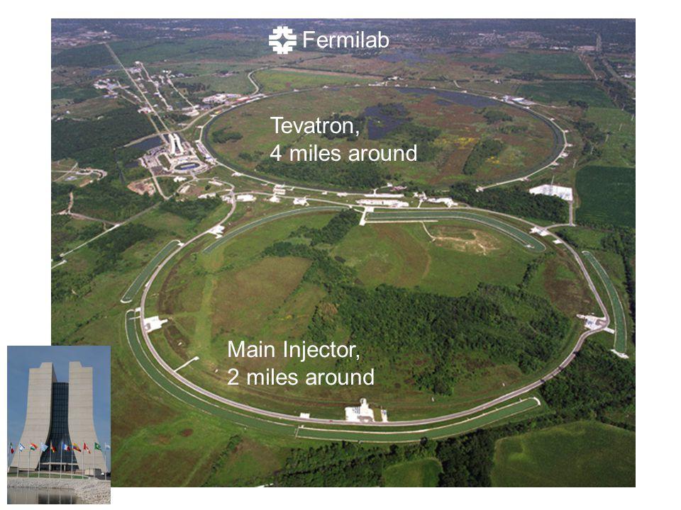 Main Injector, 2 miles around Tevatron, 4 miles around Fermilab