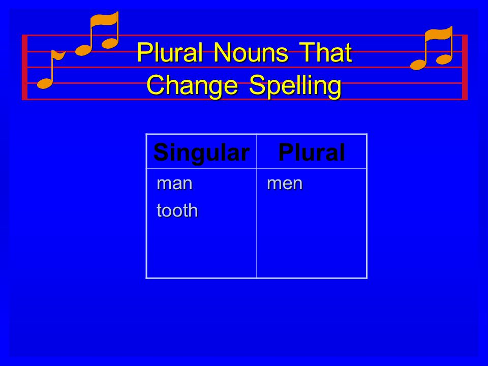 Plural Nouns That Change Spelling SingularPlural man man tooth tooth men men
