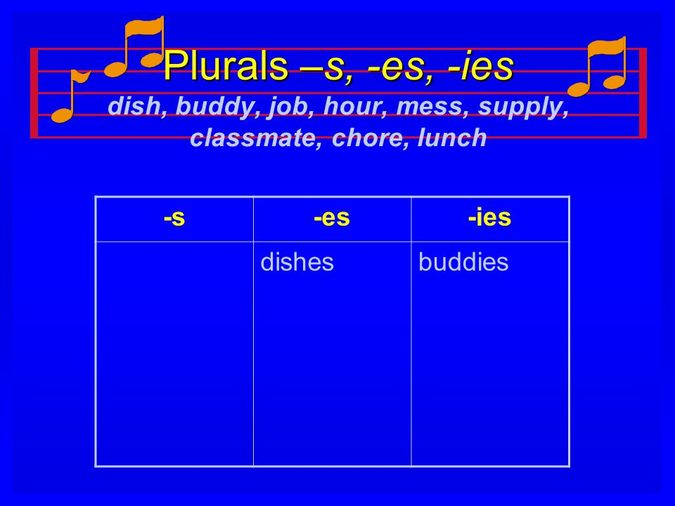 Plurals –s, -es, -ies Plurals –s, -es, -ies dish, buddy, job, hour, mess, supply, classmate, chore, lunch -s-es-ies dishesbuddies