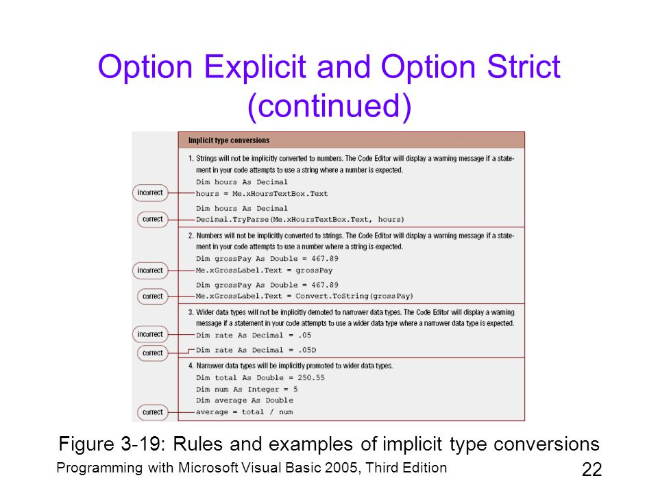 22 Programming with Microsoft Visual Basic 2005, Third Edition Option Explicit and Option Strict (continued) Figure 3-19: Rules and examples of implicit type conversions