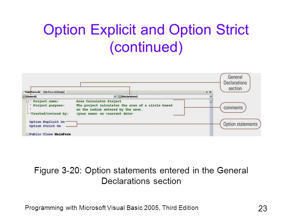 23 Programming with Microsoft Visual Basic 2005, Third Edition Option Explicit and Option Strict (continued) Figure 3-20: Option statements entered in the General Declarations section
