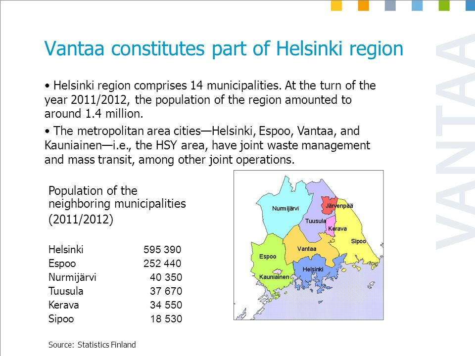 Vantaa constitutes part of Helsinki region Helsinki region comprises 14 municipalities.