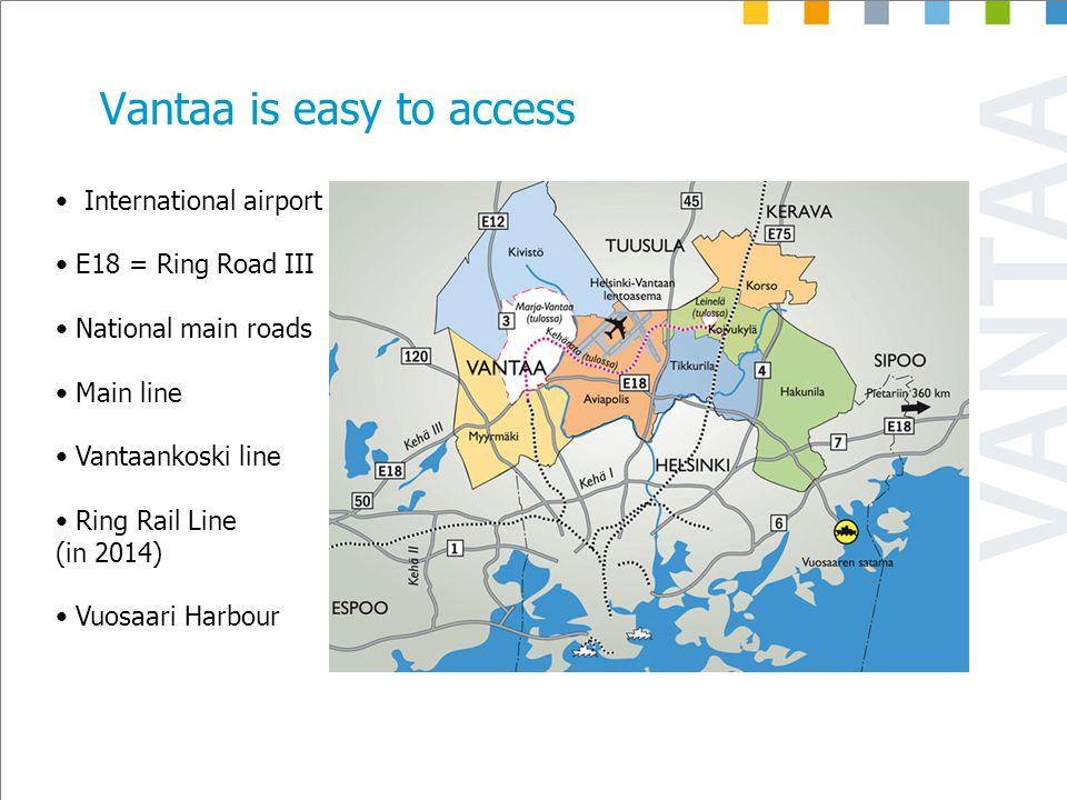 Vantaa is easy to access International airport E18 = Ring Road III National main roads Main line Vantaankoski line Ring Rail Line (in 2014) Vuosaari Harbour