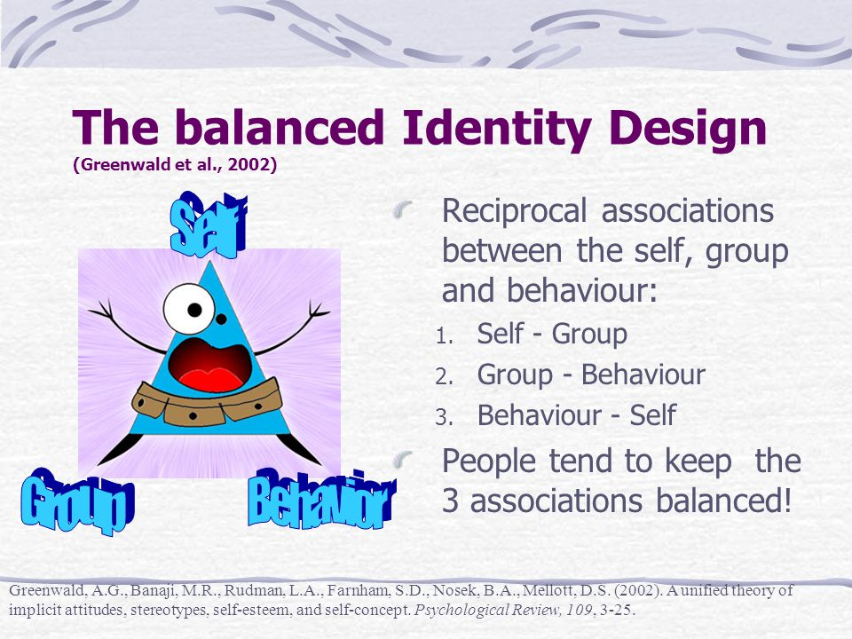 The balanced Identity Design (Greenwald et al., 2002) Reciprocal associations between the self, group and behaviour: 1.