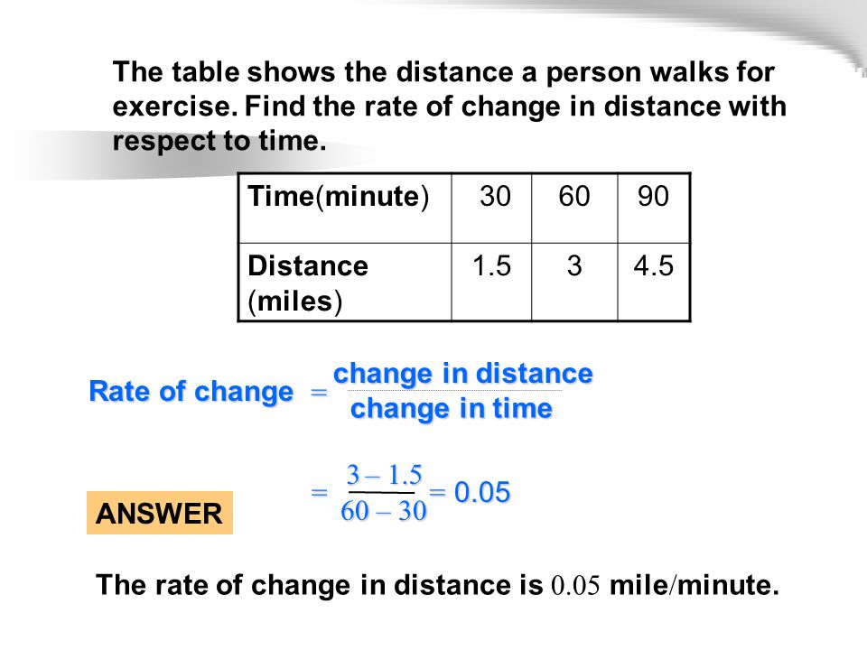 Time(minute) 306090 Distance (miles) 1.534.5 The table shows the distance a person walks for exercise.