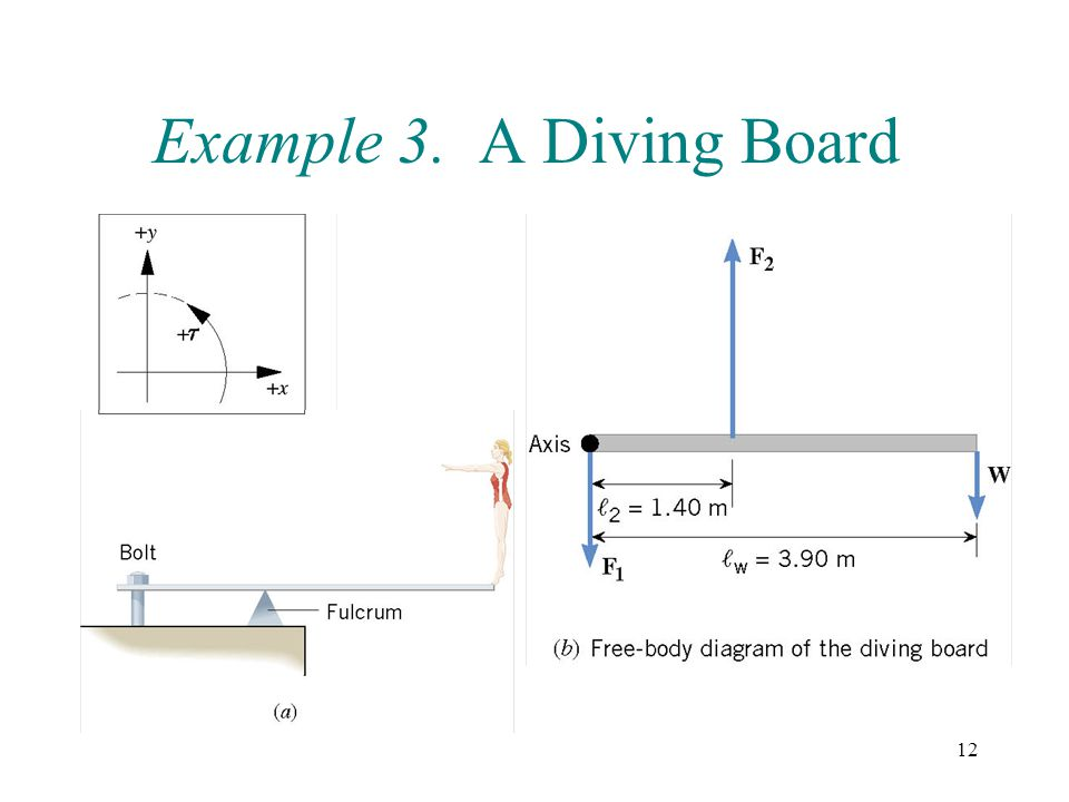 12 Example 3. A Diving Board