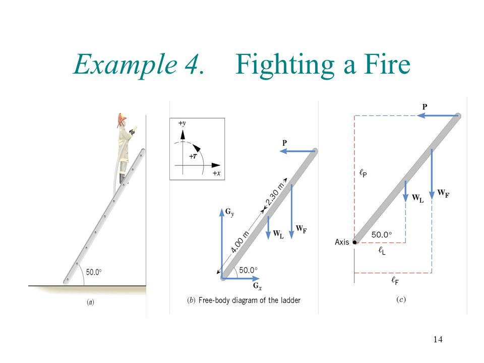 14 Example 4. Fighting a Fire
