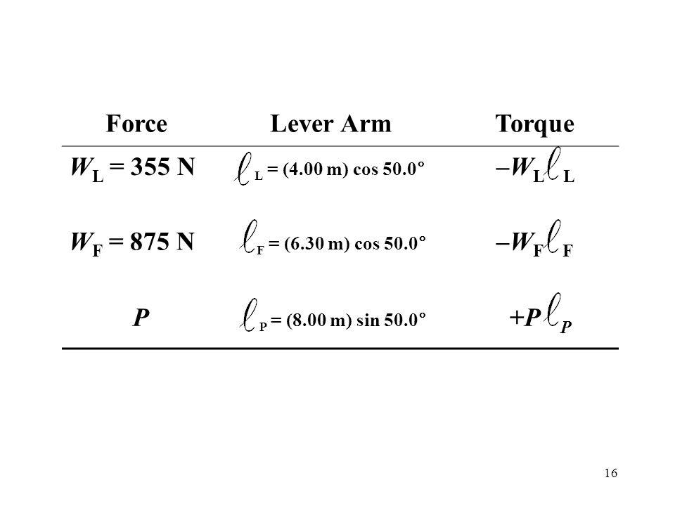 16 Force Lever Arm Torque W L = 355 N L = (4.00 m) cos 50.0° –W L L W F = 875 N F = (6.30 m) cos 50.0° –W F F P P = (8.00 m) sin 50.0° +P P