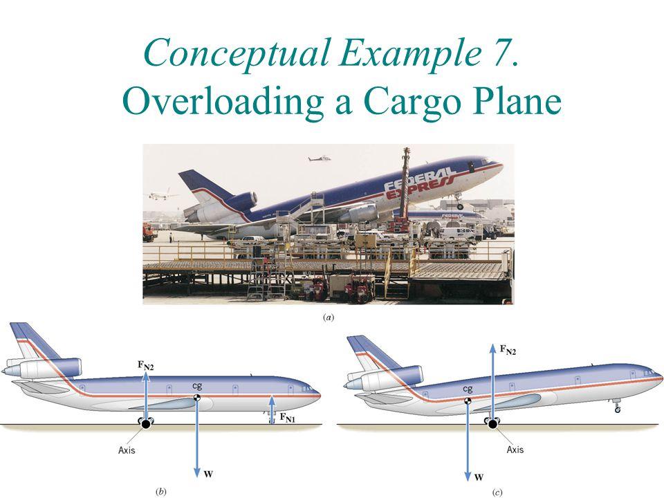 27 Conceptual Example 7. Overloading a Cargo Plane
