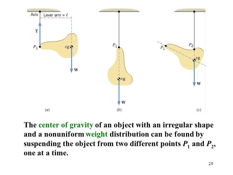 29 The center of gravity of an object with an irregular shape and a nonuniform weight distribution can be found by suspending the object from two diff