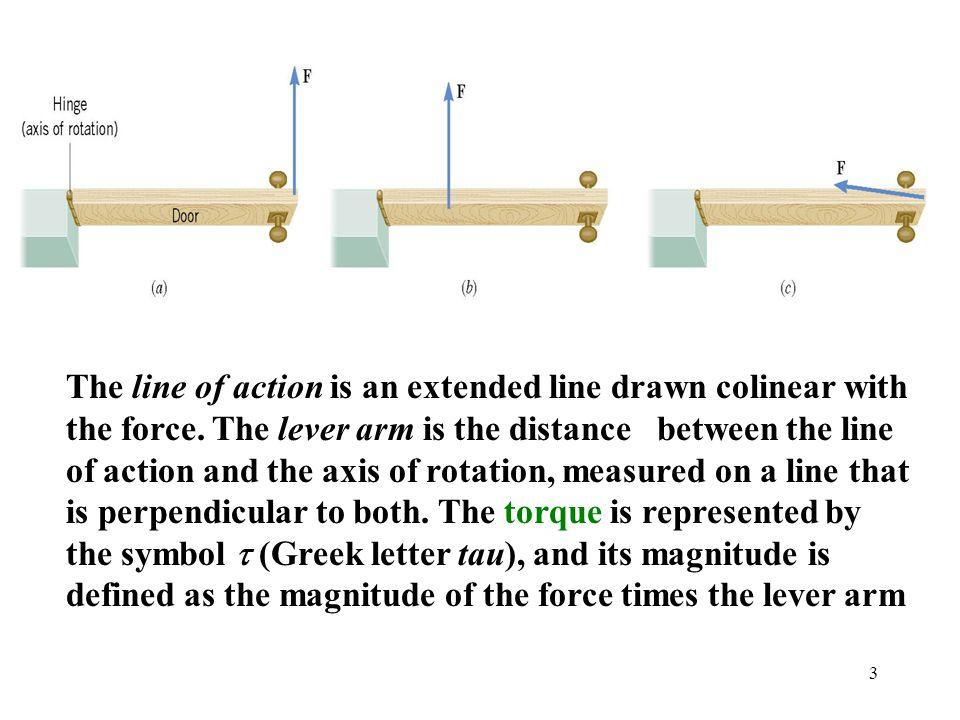 34 (a) (b) (r 1 =0, r 2 =L)