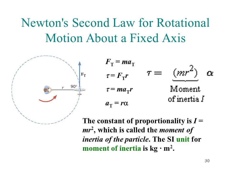 30 Newton's Second Law for Rotational Motion About a Fixed Axis F T = ma T  = F T r  = ma T r a T = r  The constant of proportionality is I = mr 2,