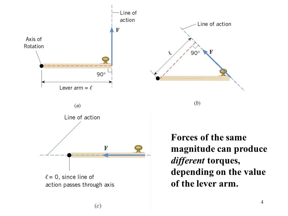 65 Concepts & Calculations Example 15.Torque and Force A crate resting on a horizontal surface.