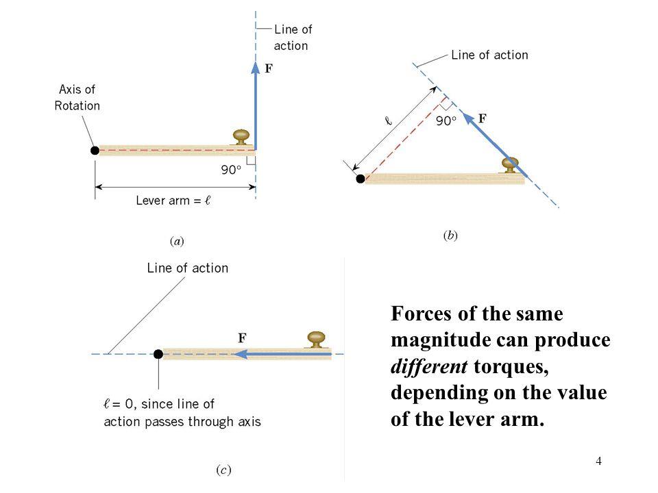 25 Example 6.