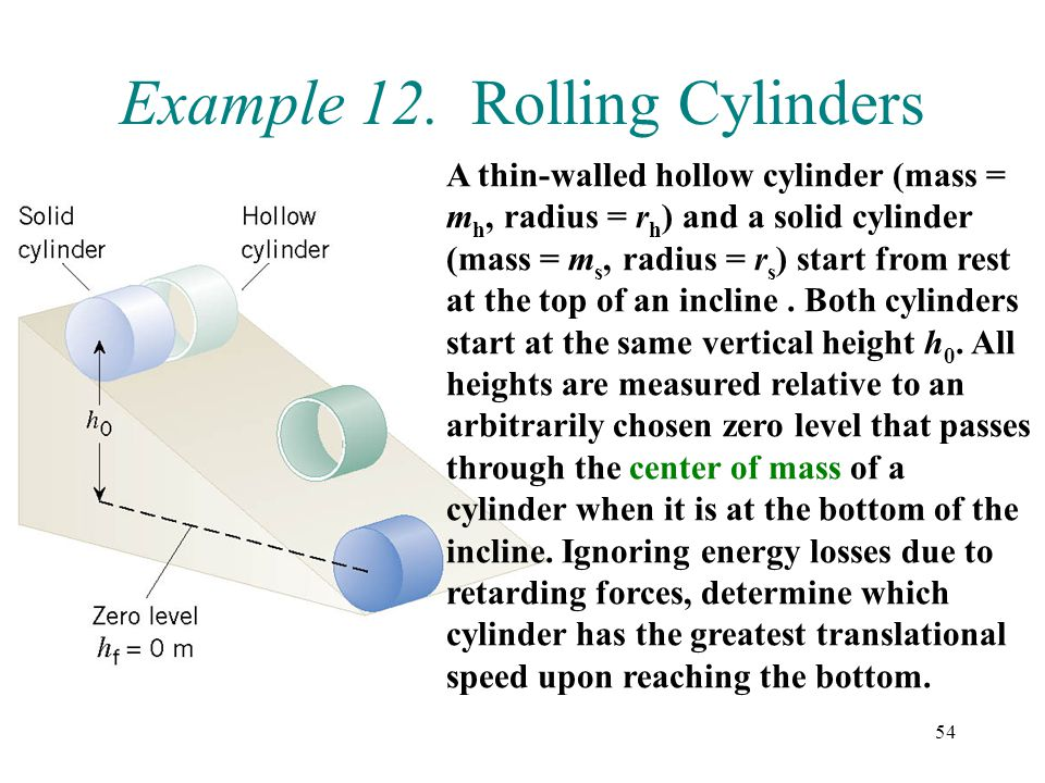 54 Example 12. Rolling Cylinders A thin-walled hollow cylinder (mass = m h, radius = r h ) and a solid cylinder (mass = m s, radius = r s ) start from