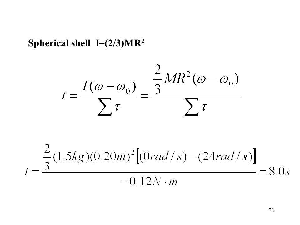 70 Spherical shell I=(2/3)MR 2