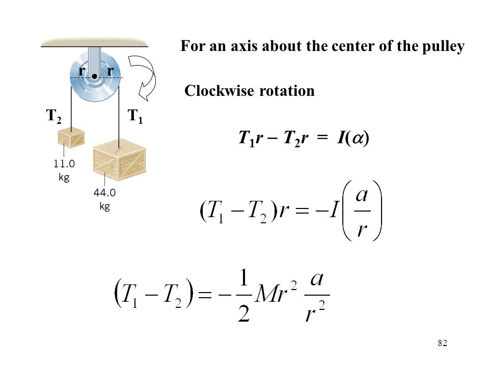 82 For an axis about the center of the pulley T 1 r  T 2 r = I(  Clockwise rotation rr T1T1 T2T2