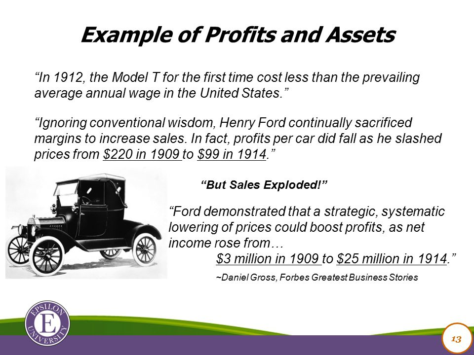 13 In 1912, the Model T for the first time cost less than the prevailing average annual wage in the United States. Ignoring conventional wisdom, Henry Ford continually sacrificed margins to increase sales.
