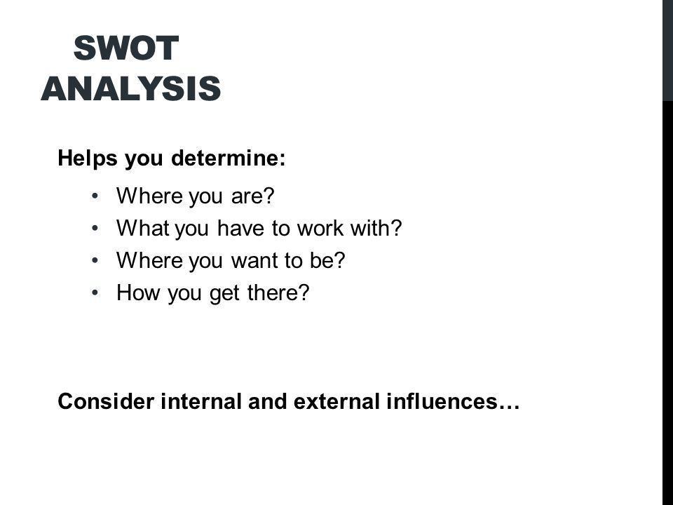 SWOT ANALYSIS Helps you determine: Where you are. What you have to work with.
