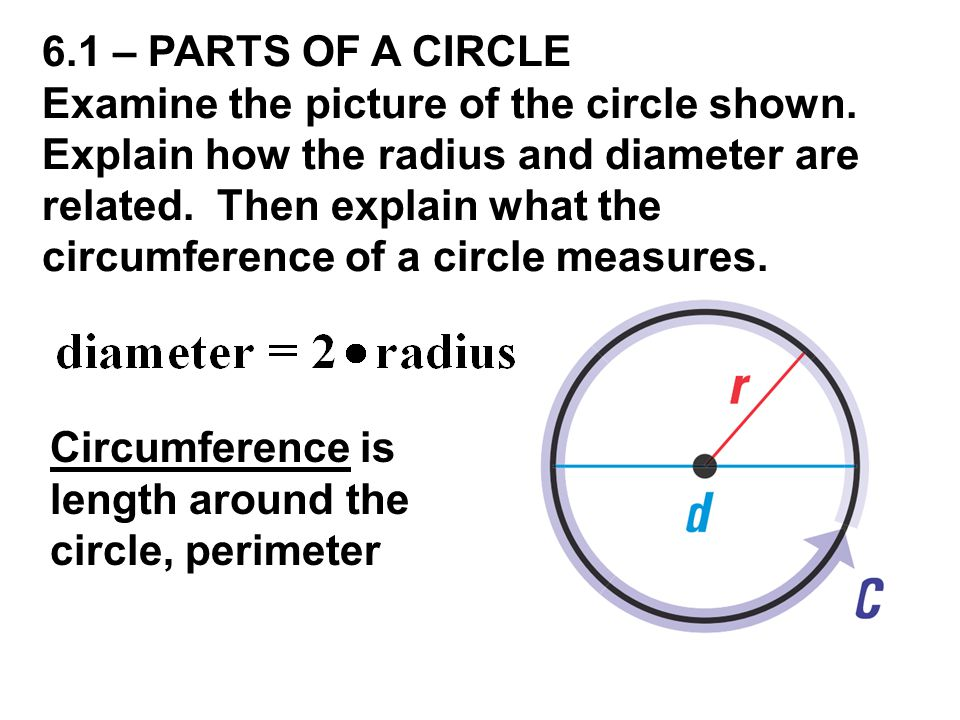 6.1 – PARTS OF A CIRCLE Examine the picture of the circle shown. Explain how the radius and diameter are related. Then explain what the circumference