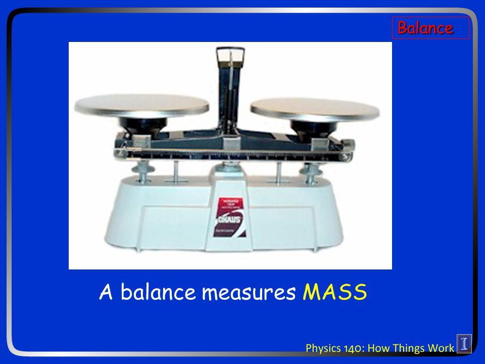 A balance measures MASS Balance