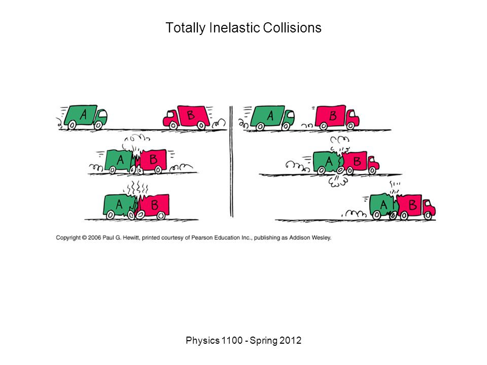 Physics 1100 - Spring 2012 Totally Inelastic Collisions