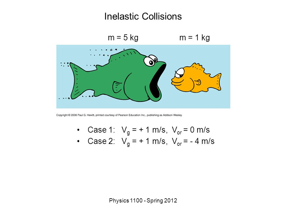 Physics 1100 - Spring 2012 Inelastic Collisions Case 1: V g = + 1 m/s, V or = 0 m/s Case 2: V g = + 1 m/s, V or = - 4 m/s m = 5 kgm = 1 kg