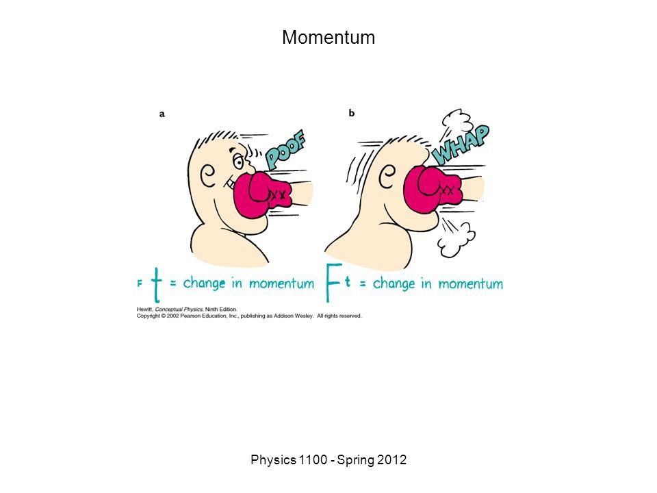 Physics 1100 - Spring 2012 Momentum