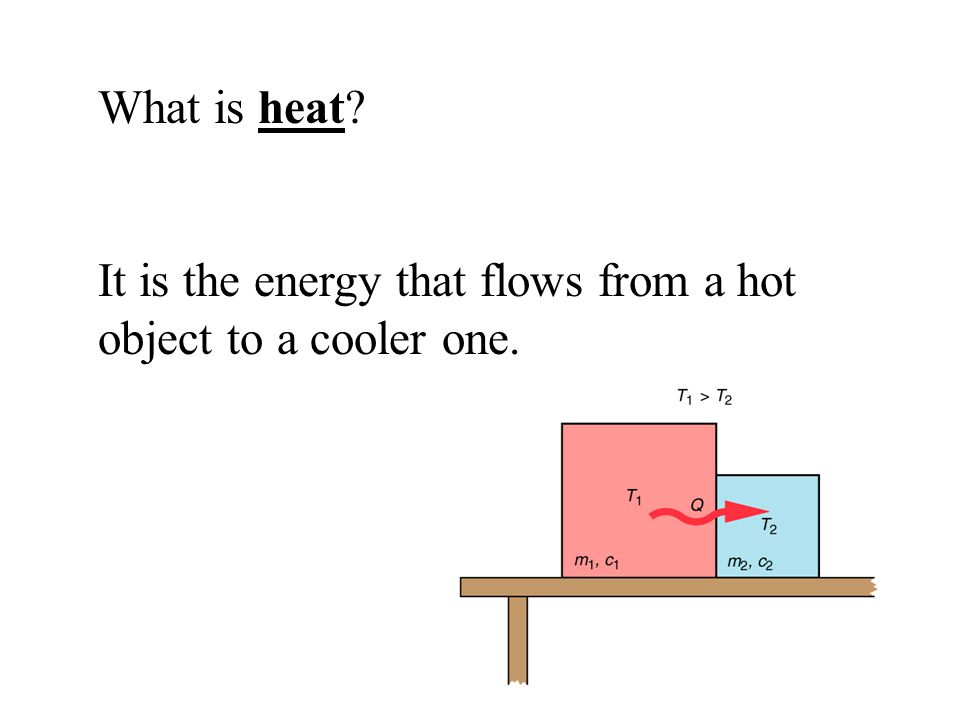 What is heat It is the energy that flows from a hot object to a cooler one.