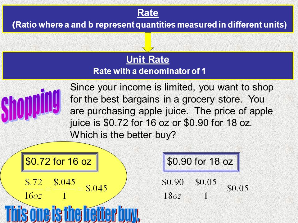 Rate ( Ratio where a and b represent quantities measured in different units) Unit Rate Rate with a denominator of 1 Since your income is limited, you want to shop for the best bargains in a grocery store.