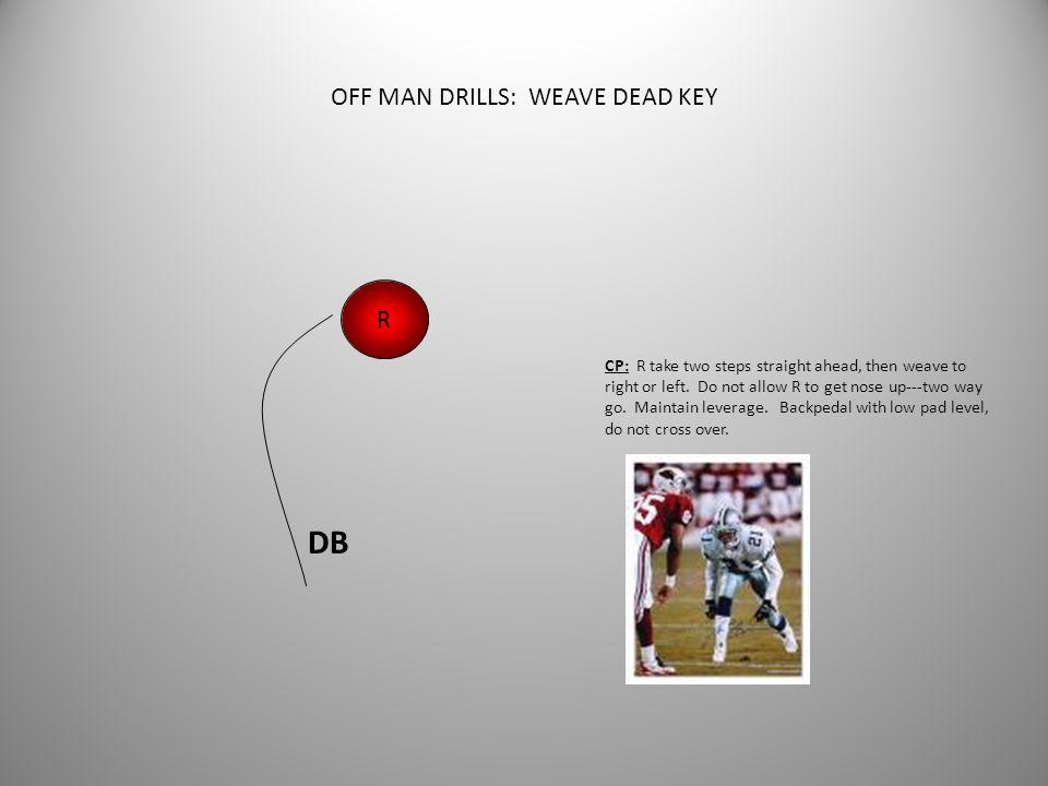 OFF MAN VISION: DEAD KEY/DEAD KEY RECEIVER C S C S Dead Key Dead Key Receiver CP: Dead key WR if he is close to QB; Clue WR for wide split.