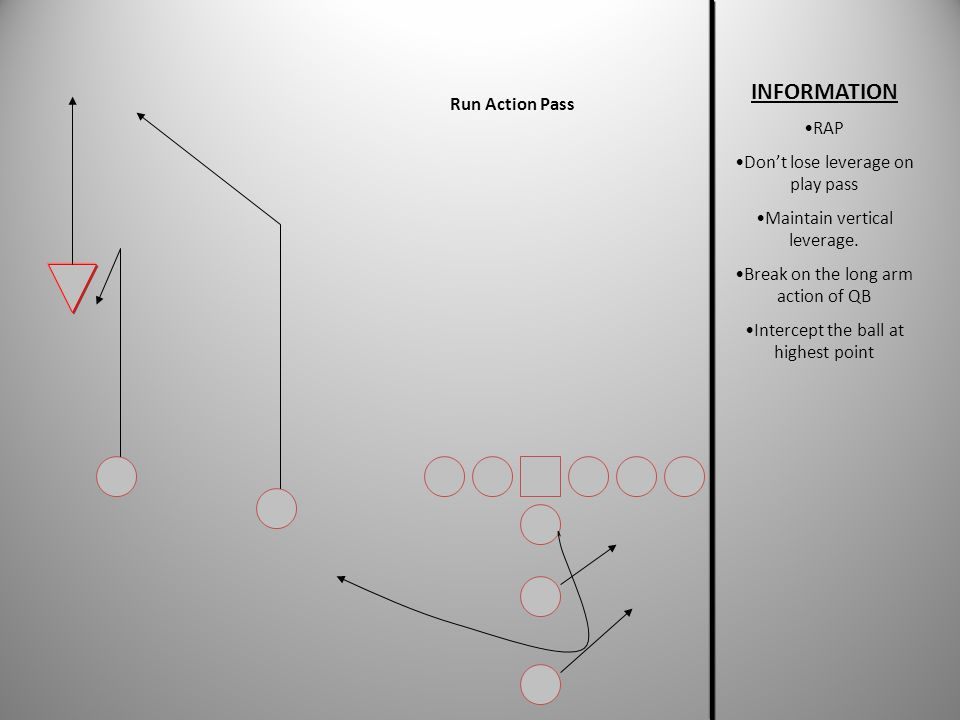 INFORMATION Maintain vertical leverage in deep zone Stay between the two verticals Break on long arm action of QB Intercept ball at highest point Two