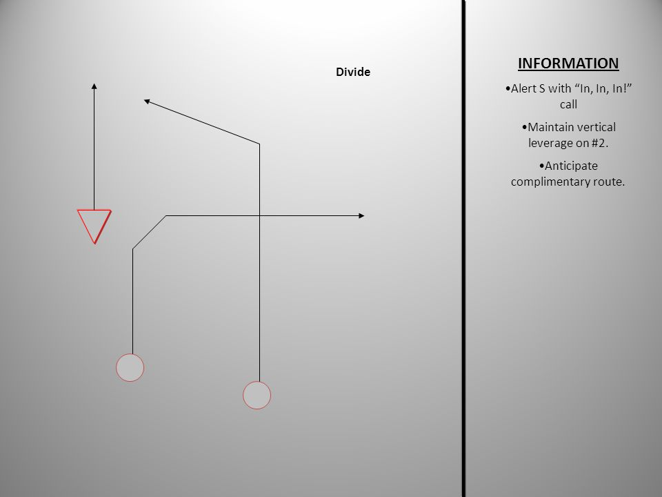 INFORMATION Maintain vertical leverage in deep zone. There is help underneath on slant Stop the wheel route. Wheel