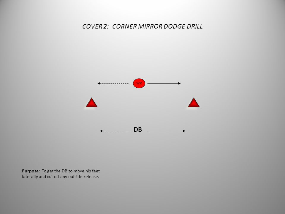 COVER 2: CORNER SLICE TECHNIQUE DRILL C Purpose: To teach the DB to read the end man on the LOS for run or pass. Read high hat or low hat. C Pass Run
