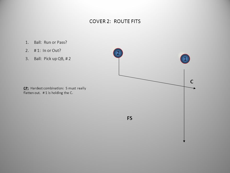 COVER 2: ROUTE FITS 2 1 C FS 1.Ball: Run or Pass? 2.# 1: In or Out? 3.Ball: Pick up QB, # 2 CP: Gain width and stay between on two verticals.