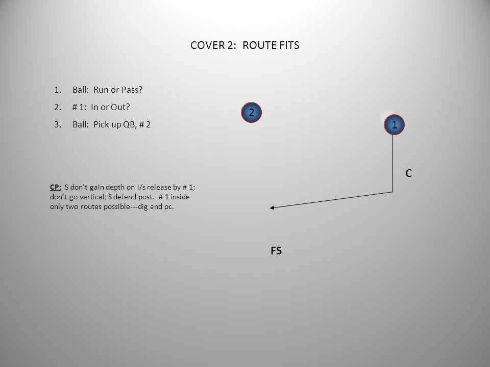 COVER 2: ROUTE FITS 2 1 C FS 1.Ball: Run or Pass? 2.# 1: In or Out? 3.Ball: Pick up QB, # 2 CP: Hardest combination: S must really flatten out. # 1 is