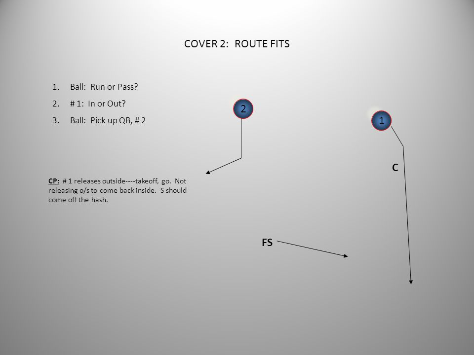 COVER 2: ROUTE FITS 2 1 C FS 1.Ball: Run or Pass? 2.# 1: In or Out? 3.Ball: Pick up QB, # 2 CP: S don't gain depth on i/s release by # 1; don't go ver