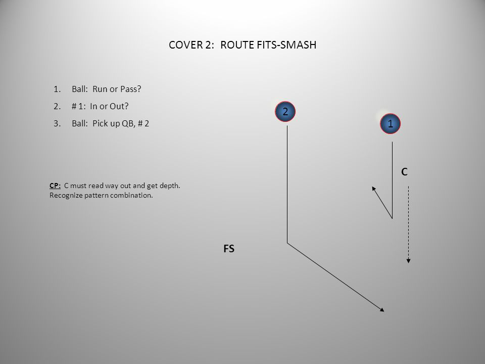 COVER 2: ROUTE FITS 2 1 C FS 1.Ball: Run or Pass? 2.# 1: In or Out? 3.Ball: Pick up QB, # 2 CP: # 1 releases outside----takeoff, go. Not releasing o/s