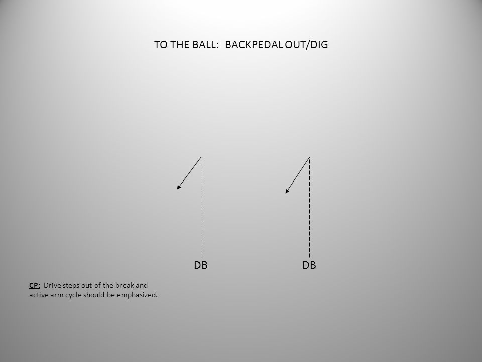 TO THE BALL: BACKPEDAL CURL DB BACKPEDAL CP: Push DBs off the ball and then bring them back in a straight line.