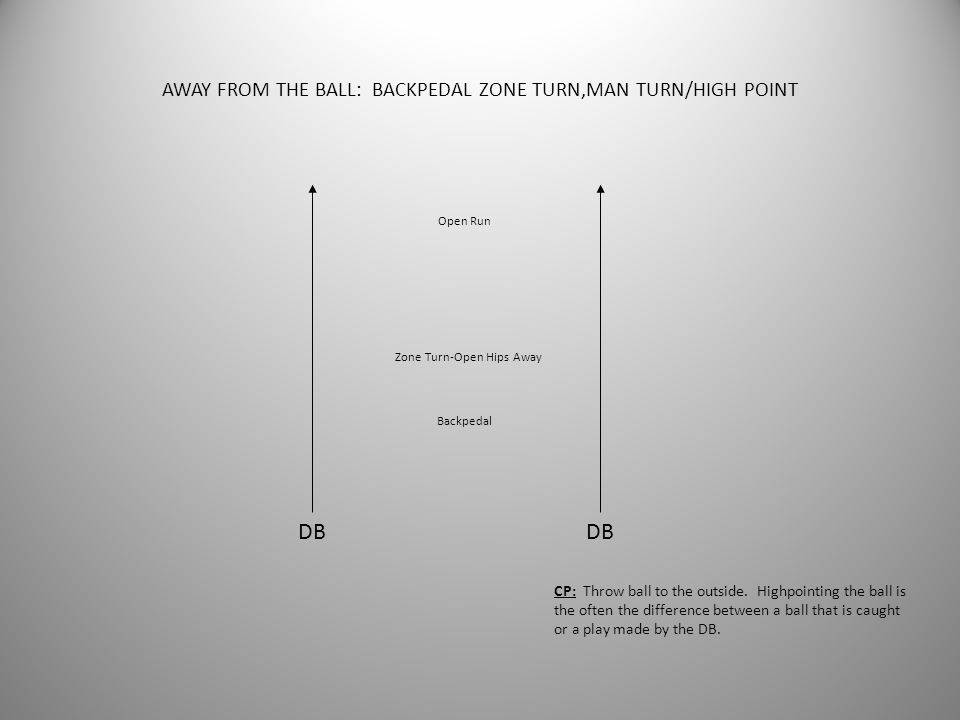 TO THE BALL: BACKPEDAL OPEN CURL DB Open hips. CP: Push DBs off the ball, open hips away in a straight line, bring them back in that straight line. Ba