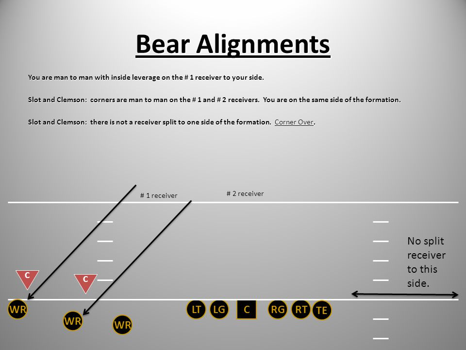 Bear Alignments You are man to man with inside leverage on the # 1 receiver to your side. Slot and Clemson: corners are man to man on the # 1 and # 2