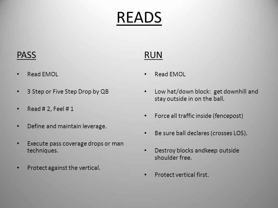 READS 1.TE or T blocks down T 1 QB C C