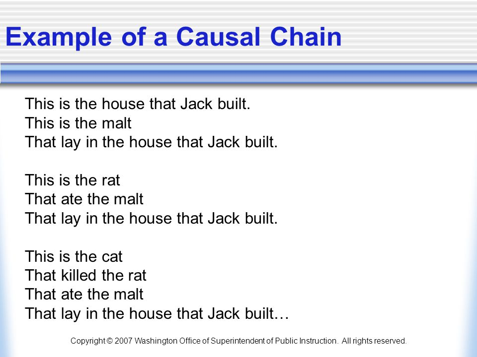 Copyright © 2007 Washington Office of Superintendent of Public Instruction. All rights reserved. Example of a Causal Chain This is the house that Jack