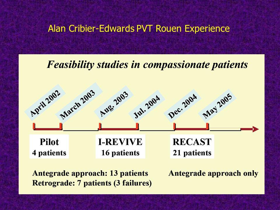Alan Cribier-Edwards PVT Rouen Experience