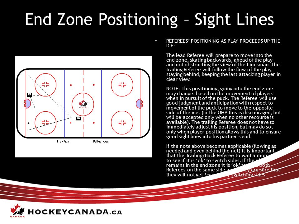 Positioning on Icings The Referees shall change ends following icing infractions.