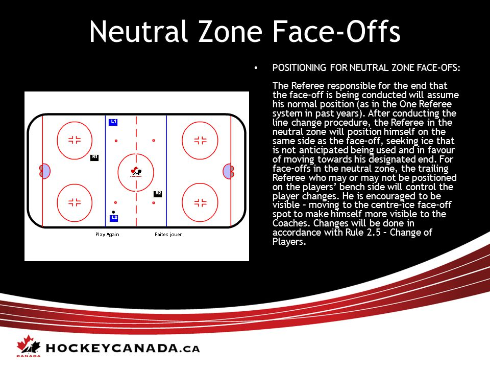 End Zone Responsibilities END ZONE RESPONSIBILITIES AND POSITIONING FOR THE BACK/TRAILING REFEREE: Following a stoppage in play the Trailing/Back Referee should move into the area between centre ice face-off circle and the blue line in order to observe and/or go deeper into the end zone to observe (if necessary) and assist in penalty calls.
