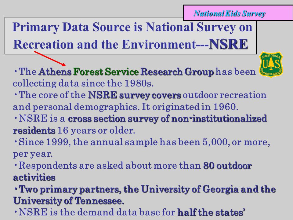 Athens Forest Service Research GroupThe Athens Forest Service Research Group has been collecting data since the 1980s.