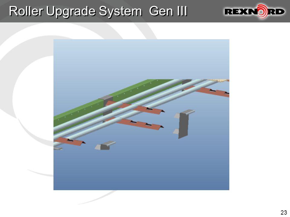 Roller Upgrade System Gen III Questions 23