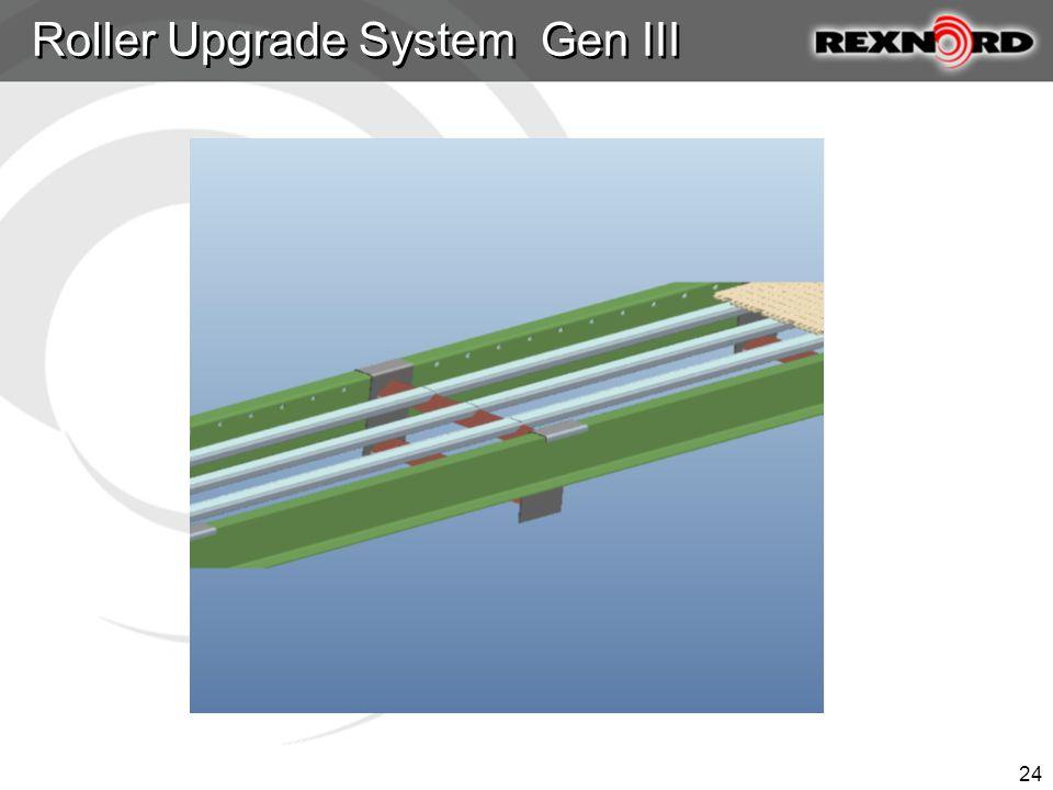 Roller Upgrade System Gen III Questions 24