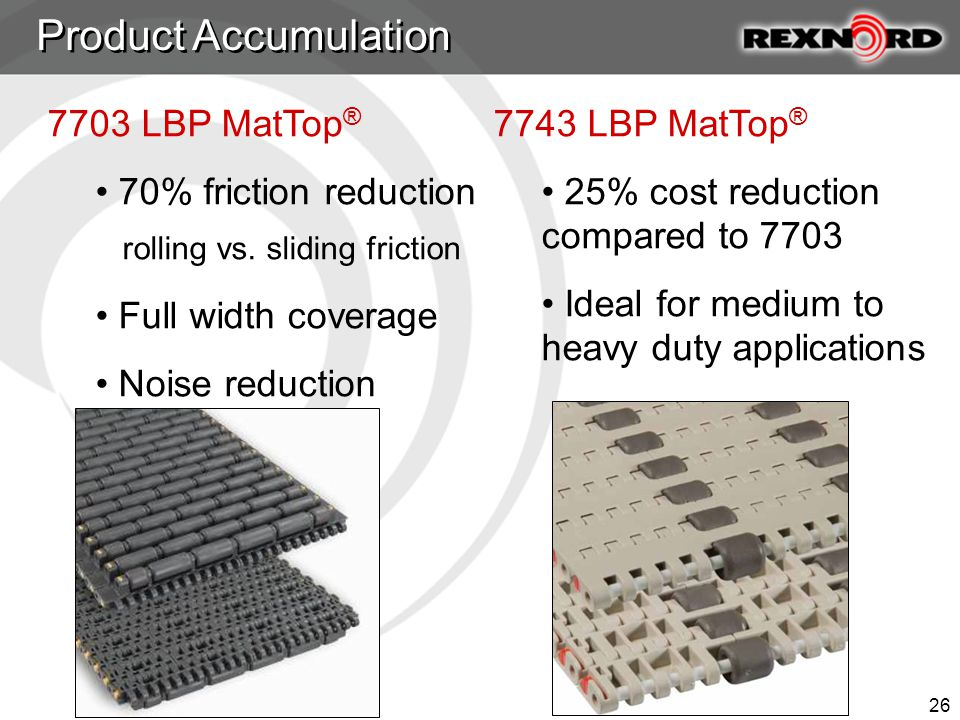 26 Product Accumulation 7703 LBP MatTop ® 70% friction reduction rolling vs.